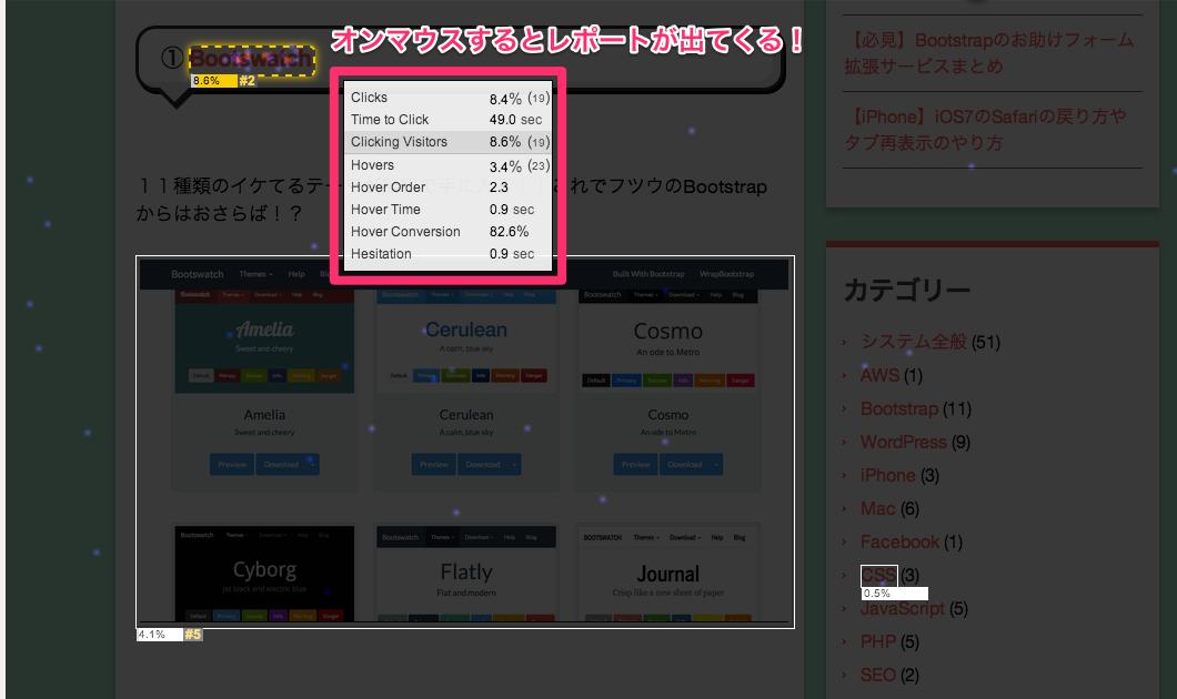 04_ClickTaleクリックヒートマップオンマウス