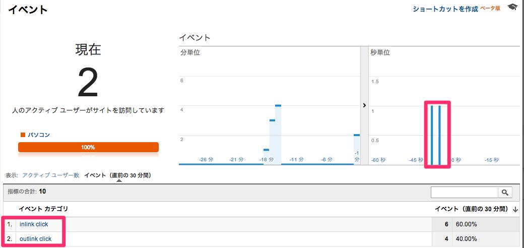 Google_Analytics_と_Google_Tag_Manager_イベント確認